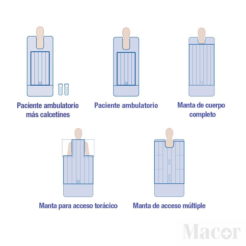 Mantas Pre y Postoperatorio - Macor